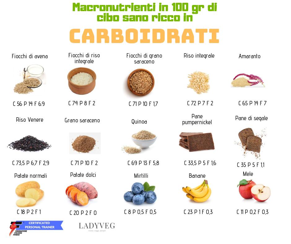 Dieta cu lămâie – slăbeşte 5 kg în 2 săptămâni. Meniu pe 14 zile