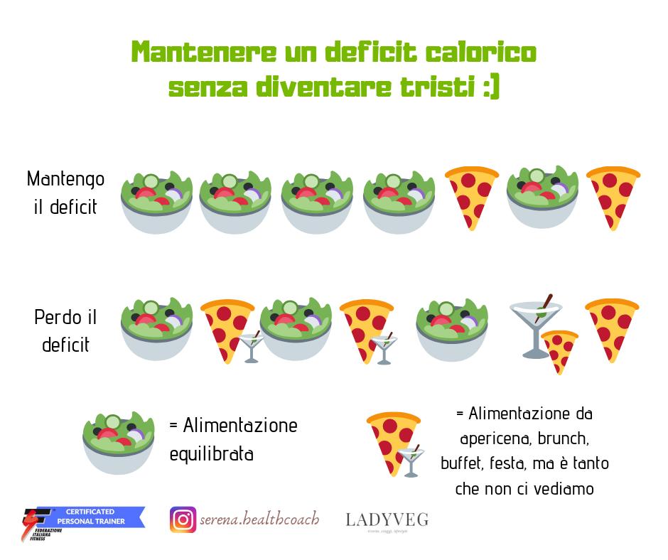 Dieta vegana carboidrati errori