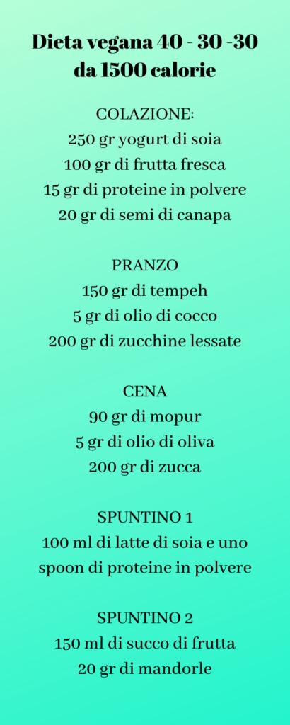 dieta vegana da 1500 calorie